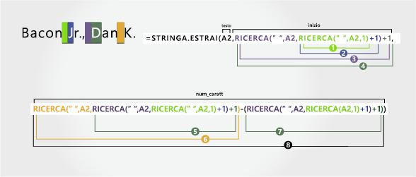 Formula per separare un cognome e un suffisso per primi, con virgola