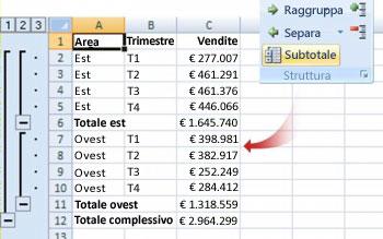 Il comando Subtotale consente di raggruppare i dati in una struttura