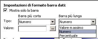 impostazioni di formattazione per le barre dei dati