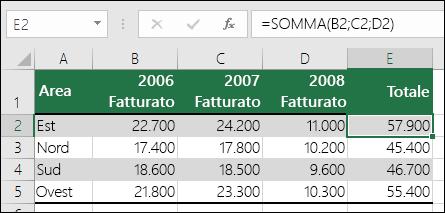 Una formula che usa riferimenti di cella espliciti come =SOMMA(B2,C2,D2) può causare un errore #RIF! se una colonna viene eliminata.