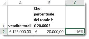 $ 125.000 nella cella a2, $ 20.000 nella cella b2 e 16% nella c2