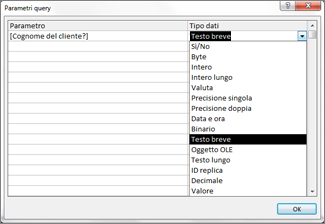 Domanda incollata nella finestra di dialogo Parametri query