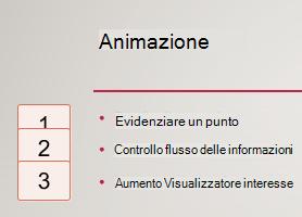 Numeri nelle finestre di sinistra, racchiusi indicano la presenza di animazione nella diapositiva.