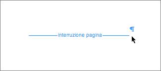 Modifica dell'immagine segnaposto