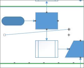 Barra di accesso rapido sotto la barra multifunzione