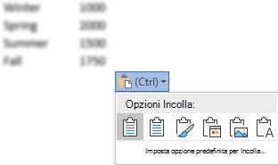 Pulsante Opzioni Incolla, accanto a alcuni dati di Excel, espansa per visualizzare le opzioni