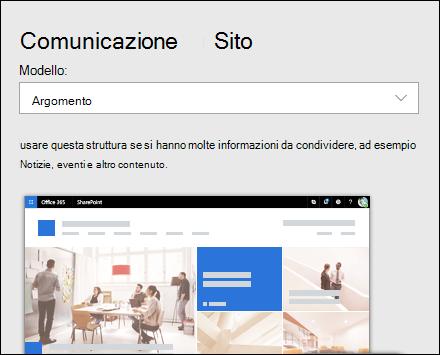 Applicare una struttura a un sito di SharePoint