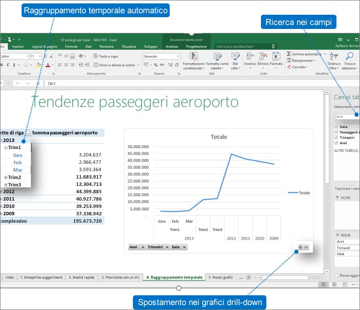 Tabella pivot con callout che mostrano le nuove caratteristiche di Excel 2016