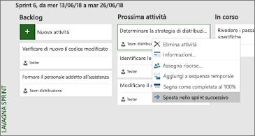 Scheda Sprint ed elenco dei comandi disponibili per le attività