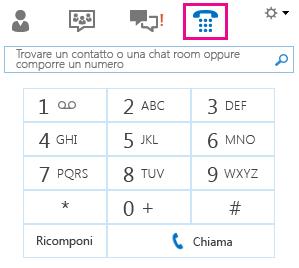 Schermata della tastiera per chiamare un contatto