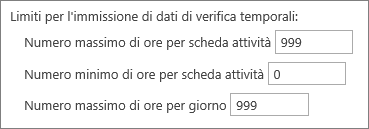 Limiti per l'immissione di dati di verifica temporali