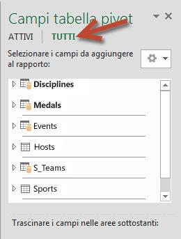 Fare clic su TUTTI in Campi tabella pivot per visualizzare tutte le tabelle disponibili