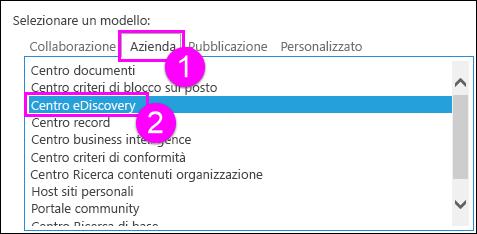 Modelli di raccolta siti nella scheda Organizzazione