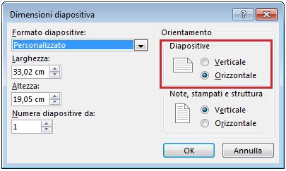 Nella finestra di dialogo Dimensioni diapositiva è possibile cambiare l'orientamento della diapositiva in Verticale o Orizzontale.