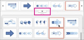 Scelta di un nuovo layout per la sequenza temporale