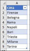 Tabella di Excel usata come origine dell'elenco Convalida dati