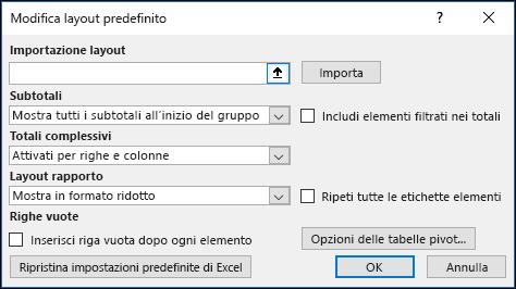 Opzioni predefinite per le tabelle pivot
