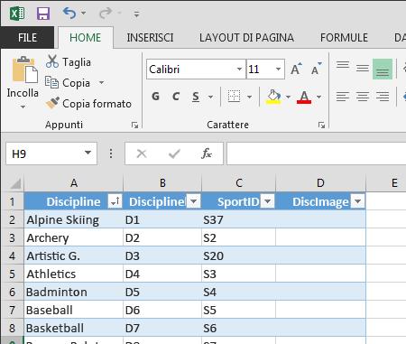 Estensione di una tabella in Excel