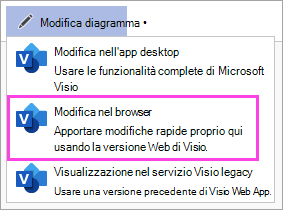 Comando Modifica nel browser