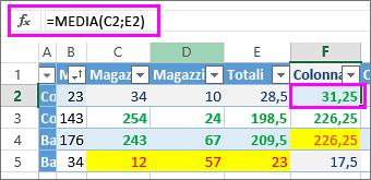 quando si usa l'opzione Incolla formule, aggiornare i riferimenti.