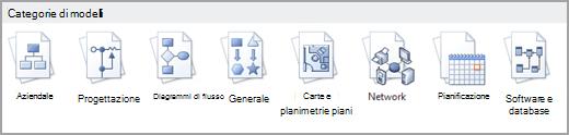 Selezionare Software e Database