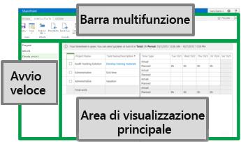 Barra multifunzione, barra degli strumenti Avvio veloce e area di visualizzazione principale