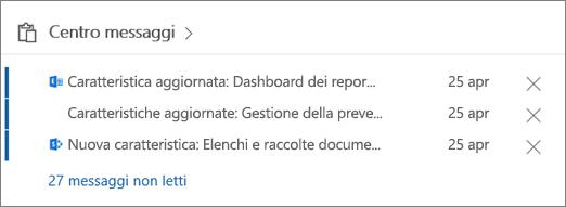 Scheda Centro messaggi nell'interfaccia di amministrazione di Office 365