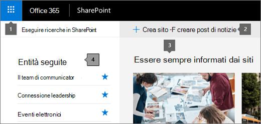 Pagina principale di SharePoint Online