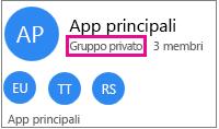 """Scheda Gruppo di esempio con """"gruppo privato"""" evidenziato"""