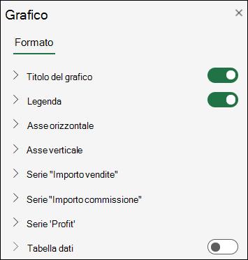 Excel per il web Riquadro Grafico