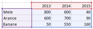 Colore specificato per le singole barre
