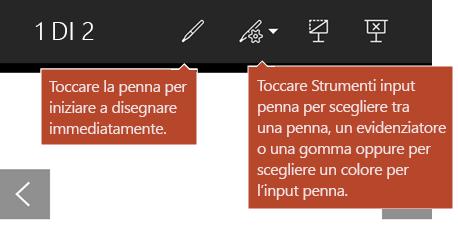 Strumenti input penna disponibili nella visualizzazione Presentazione.