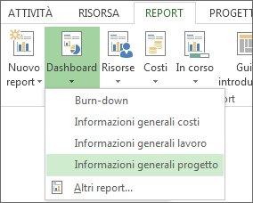menu dashboard nella scheda report.