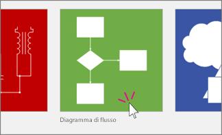 Anteprima della categoria Diagramma di flusso