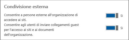 Screenshot della condivisione esterna attivata nell'interfaccia di amministrazione.