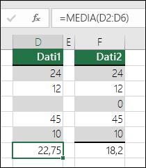 Excel visualizza un errore quando una formula fa riferimento a celle vuote