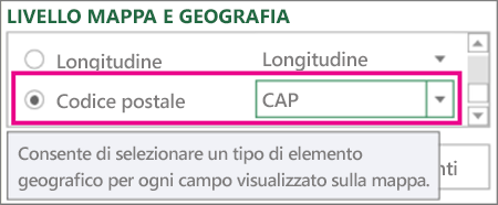 Codice postale mappato a CAP