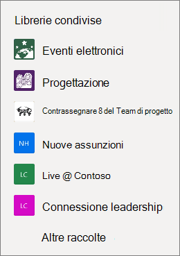 Screenshot di un elenco di siti di SharePoint nel sito Web di OneDrive.