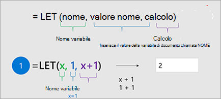 Mostra funzione LET in Excel