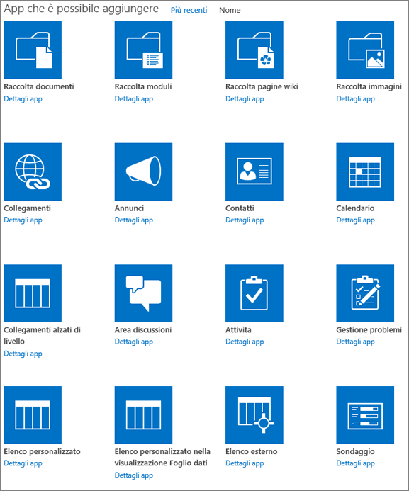 Screenshot della prima schermata della pagina App dell'utente.