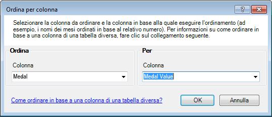 Finestra Ordina per colonna