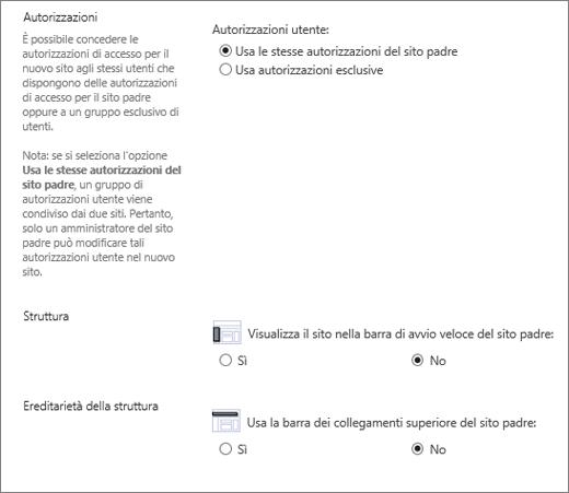 Finestra di dialogo Sito secondario di SharePoint 2016 che mostra le sezioni Struttura e Autorizzazioni