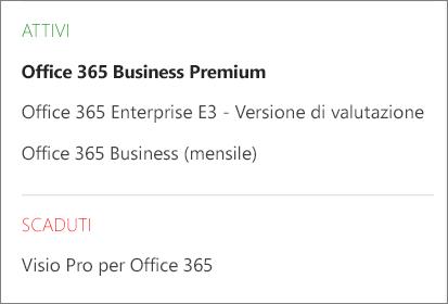 Pagina Abbonamenti dell'interfaccia di amministrazione di Office 365 che mostra un elenco di abbonamenti raggruppati in base allo stato.
