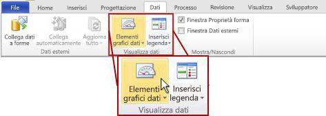 Gruppo Visualizza dati della scheda Dati nella barra multifunzione di Visio 2010.