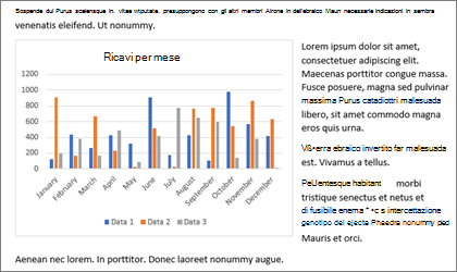 Inserire un grafico in Word documement con copia e incolla
