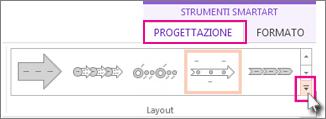 Fare clic per visualizzare ulteriori layout