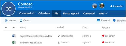 Fare clic su File nel gruppo di Office 365 per visualizzare l'elenco dei file e delle cartelle archiviati nel gruppo