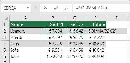 La cella D2 mostra la formula SOMMA con Somma automatica: =SOMMA(B2:C2)