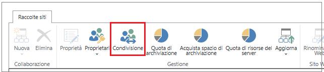 Barra multifunzione dall'interfaccia di amministrazione di SharePoint Online con il pulsante Condivisione evidenziato