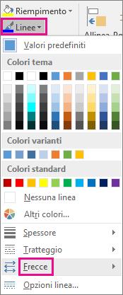 Fare clic su Linea in Stili forma per aprire il menu e quindi fare clic su Frecce.
